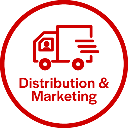 distribution and marketing web link